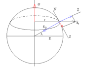 Que es la aceleración centrifuga