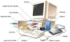 Conociendo las partes de la computadora