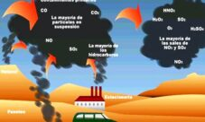 Cómo se mide la contaminación atmosférica