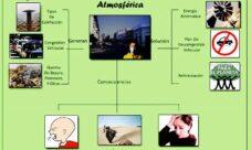 Soluciones para la contaminación atmosférica