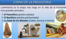Las etapas de la Prehistoria