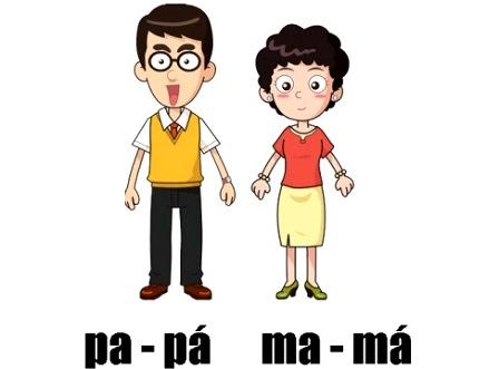 Aprendiendo a leer... por sílabas o por asociación