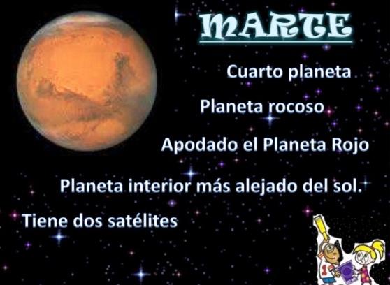 Planeta Marte, explicación para niños - Planeta Marte