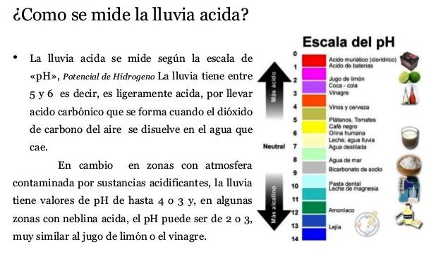 ¿Qué es el pH de la lluvia ácida?