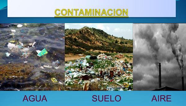 Relación entre la contaminación del agua, aire y suelo