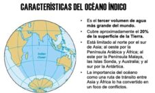 Características del Océano Índico