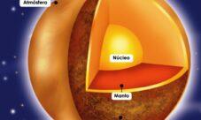 ¿Cómo está compuesto Venus?
