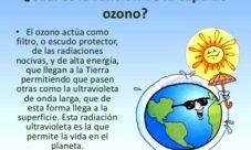 ¿Cómo funciona la capa de ozono?