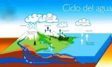 ¿Qué es el ciclo del agua o ciclo hídrico?