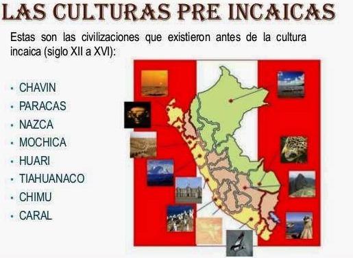Culturas Pre-Incaicas