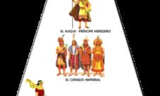 Organización política de los Incas