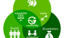 Beneficios del desarrollo sustentable