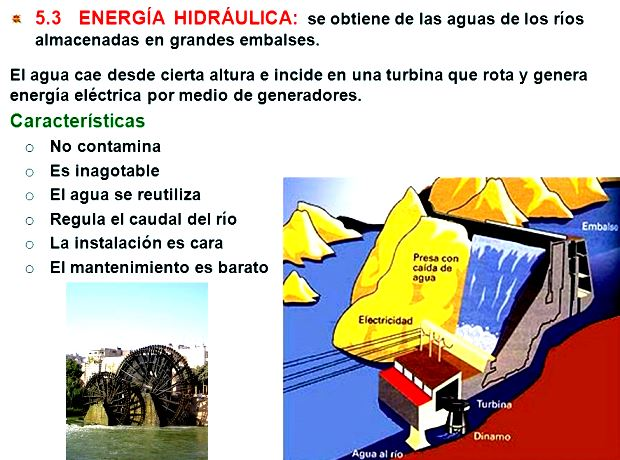 Características de la energía hidráulica