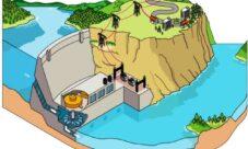 Imágenes de energía hidráulica