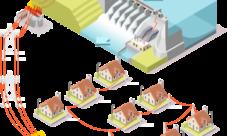 Usos de la energía hidráulica